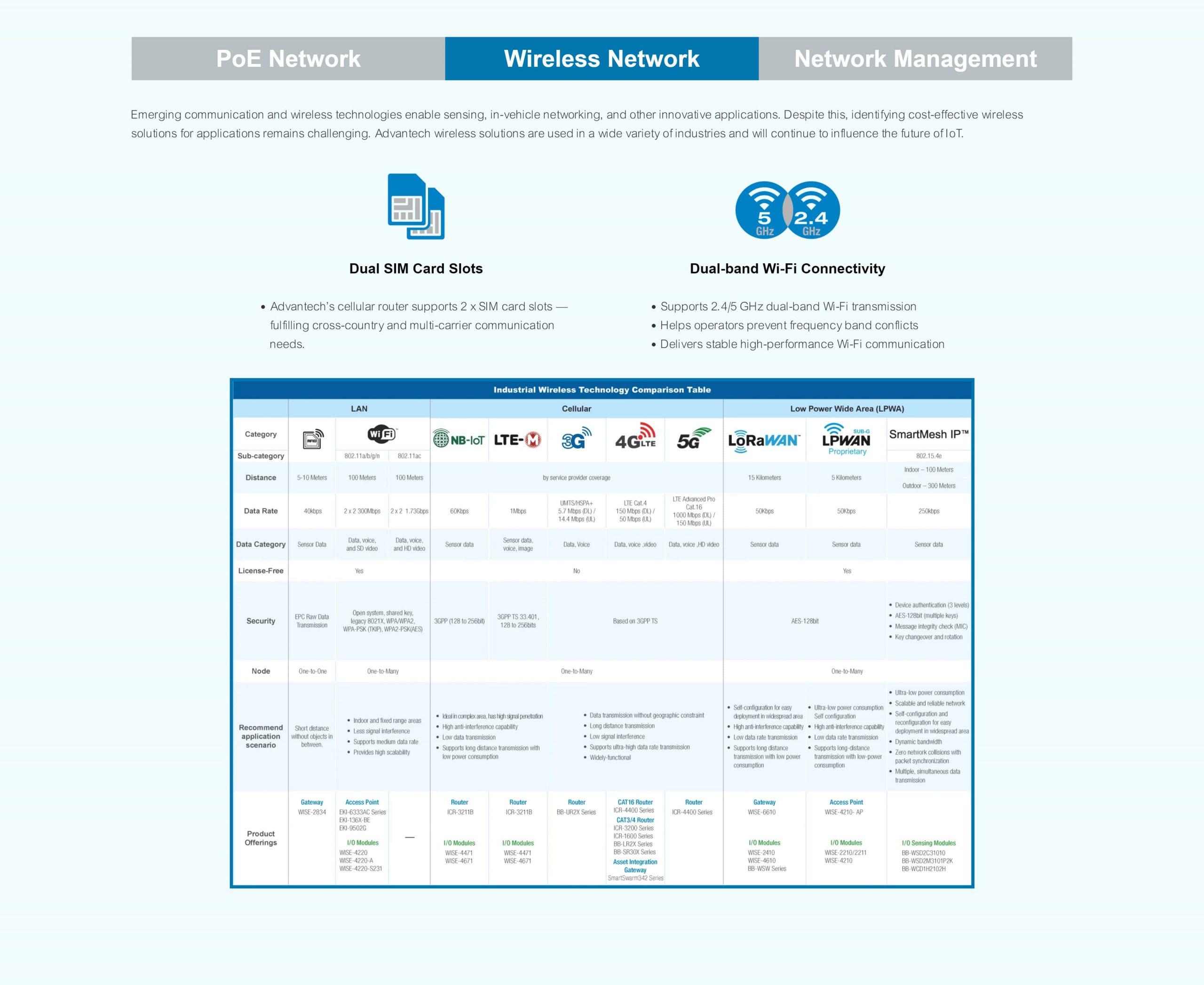 Amplicon middle east-advantech-intelligent-connectivity-en-surveillance-transportation-hub-2021-09-19-12_25_54_05-min (1)