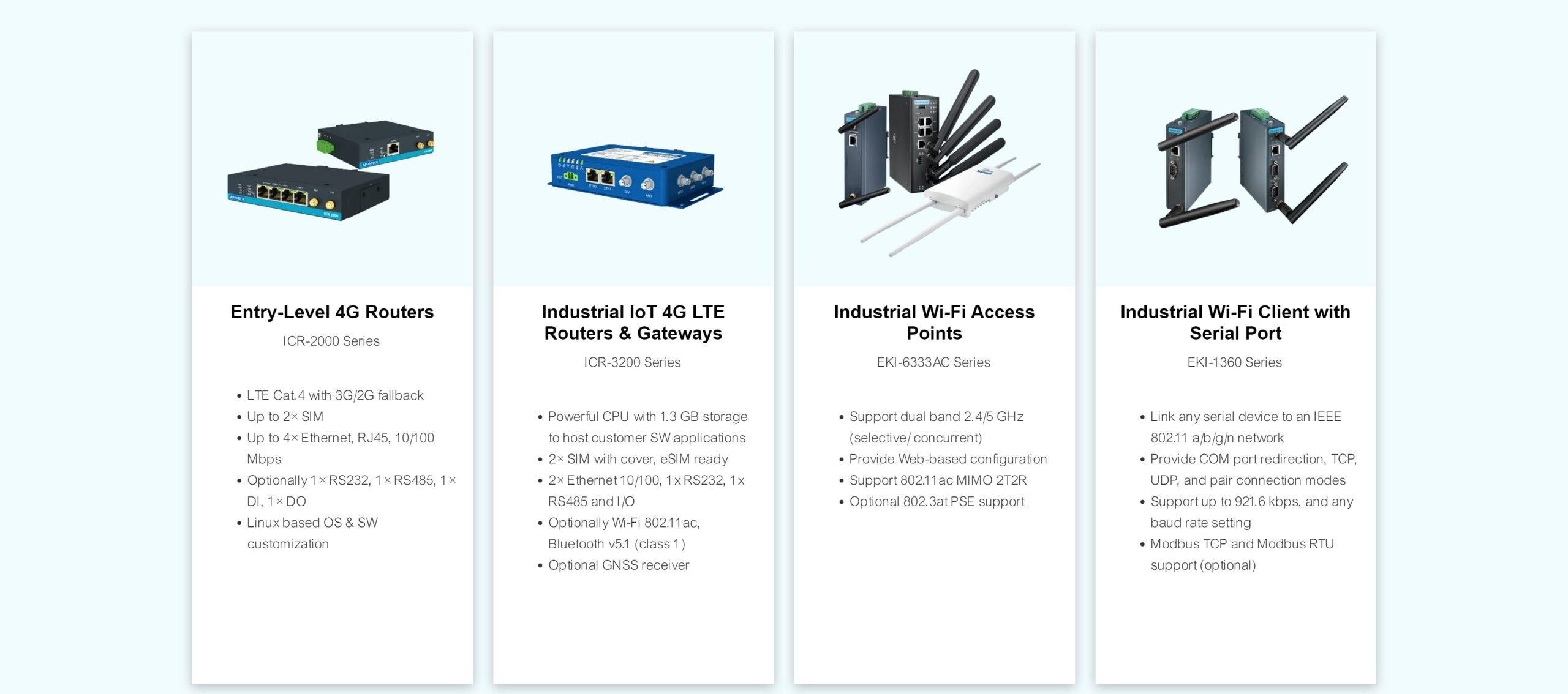 Amplicon middle east-advantech-intelligent-connectivity-en-surveillance-transportation-hub-2021-09-19-12_25_54_06-min
